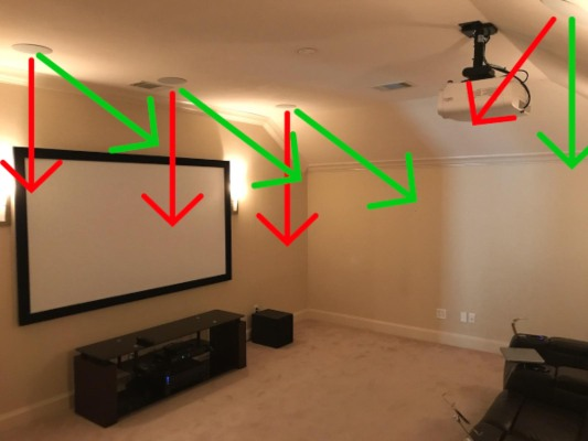 Picture showing the difference between regular in-ceiling speakers for audio and in-ceilings for home theater installations.
