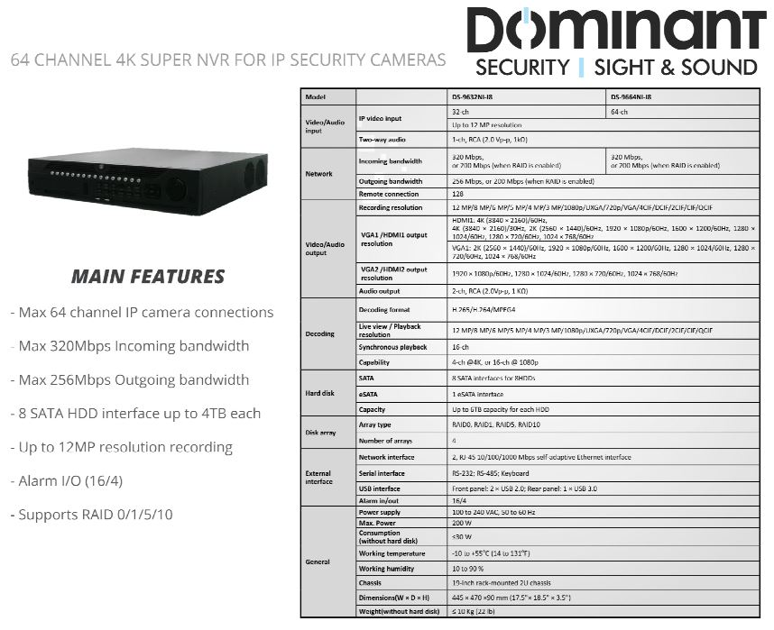 4,8,16,32,&64 Channel NVR up to 12MP IP cameras