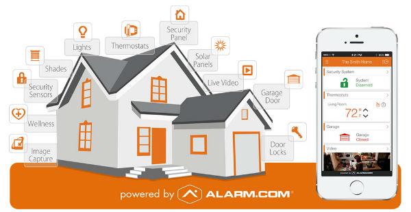 alarm.com interactive