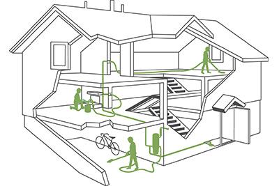 INI AV - Central Vacuum Home Layout