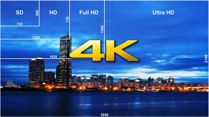 4K OLED LED TV Flat Panel