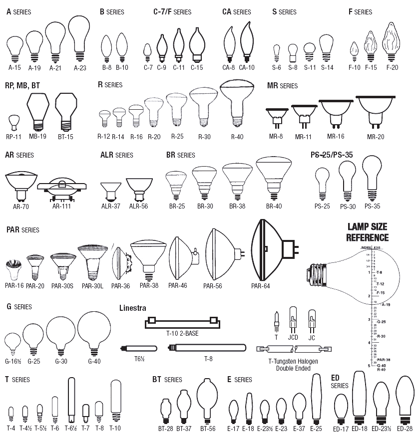 Choosing a replacement LED bulb can be difficult. Use this guide to help you replace that 60-watt incandescent with a comparable LED replacement.