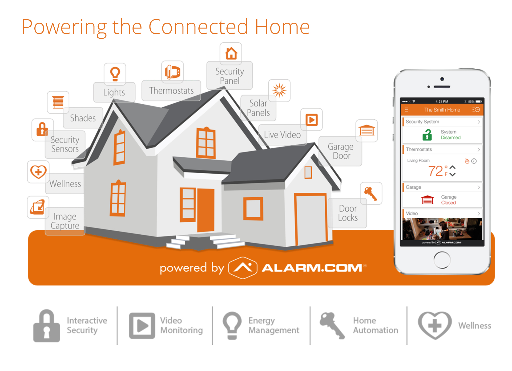 Aspen Electronic Solutions | Security Alarms | Fire Alarm