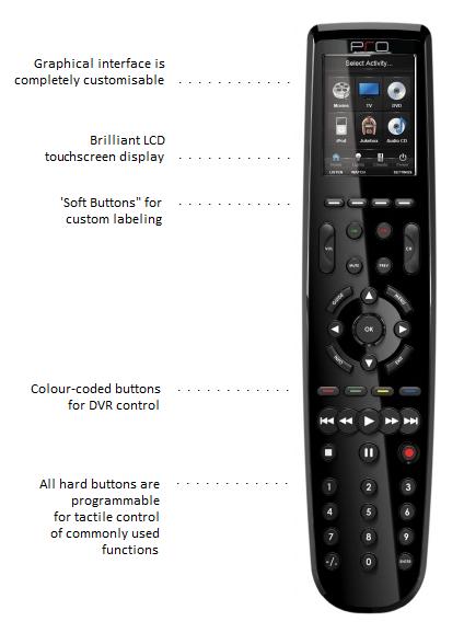 Pro Control Remote
